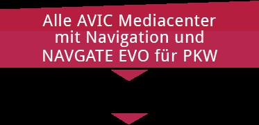 Navigation für PKW