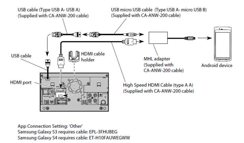 Sphda110 Appradio Pioneer