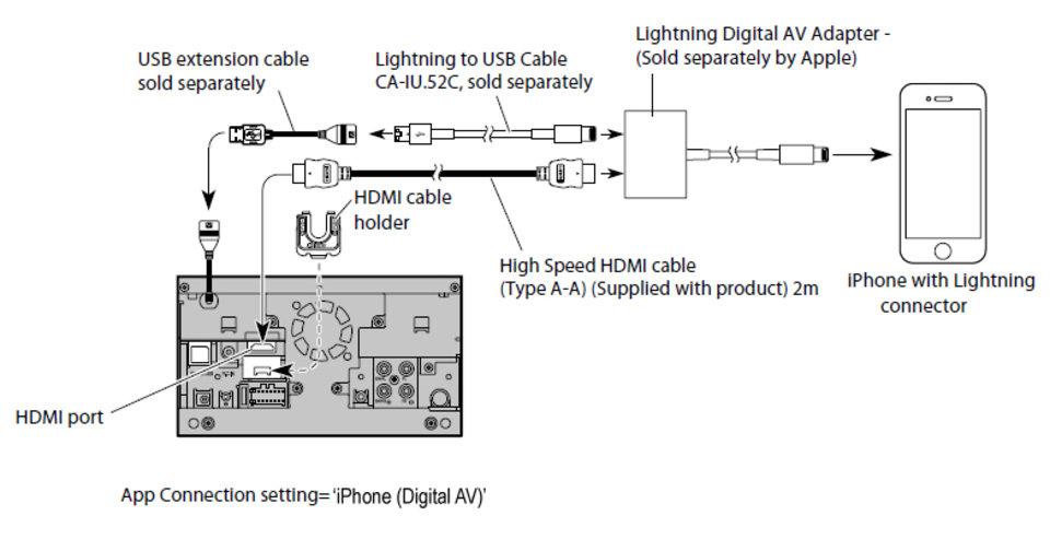 Sensational Pioneer App Radio Wiring Diagram Somurich Com Wiring 101 Israstreekradiomeanderfmnl