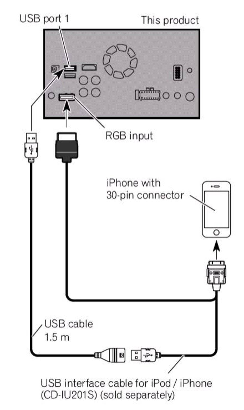 Pioneer Car Dvd Wiring Diagram : Pioneer avh nex wiring diagram dvd player